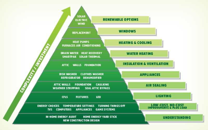 800x500_EnergyPyramid.jpg